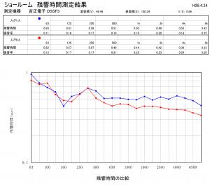 0424グラフ (2)