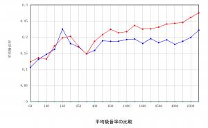 0424グラフ (1)
