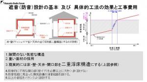 マンションのホームシアターには防音は必要か 資料04