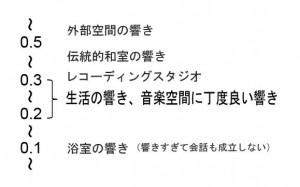 AAF_vol48_img響きの表